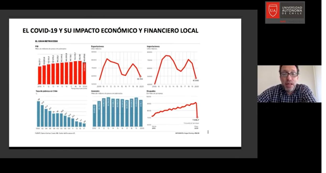 Experto recomendó alternativas financieras para empresarios y emprendedores en tiempo de crisis