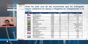Ministro de Hacienda inaugura Año Académico 2021 de la Facultad de Administración y Negocios