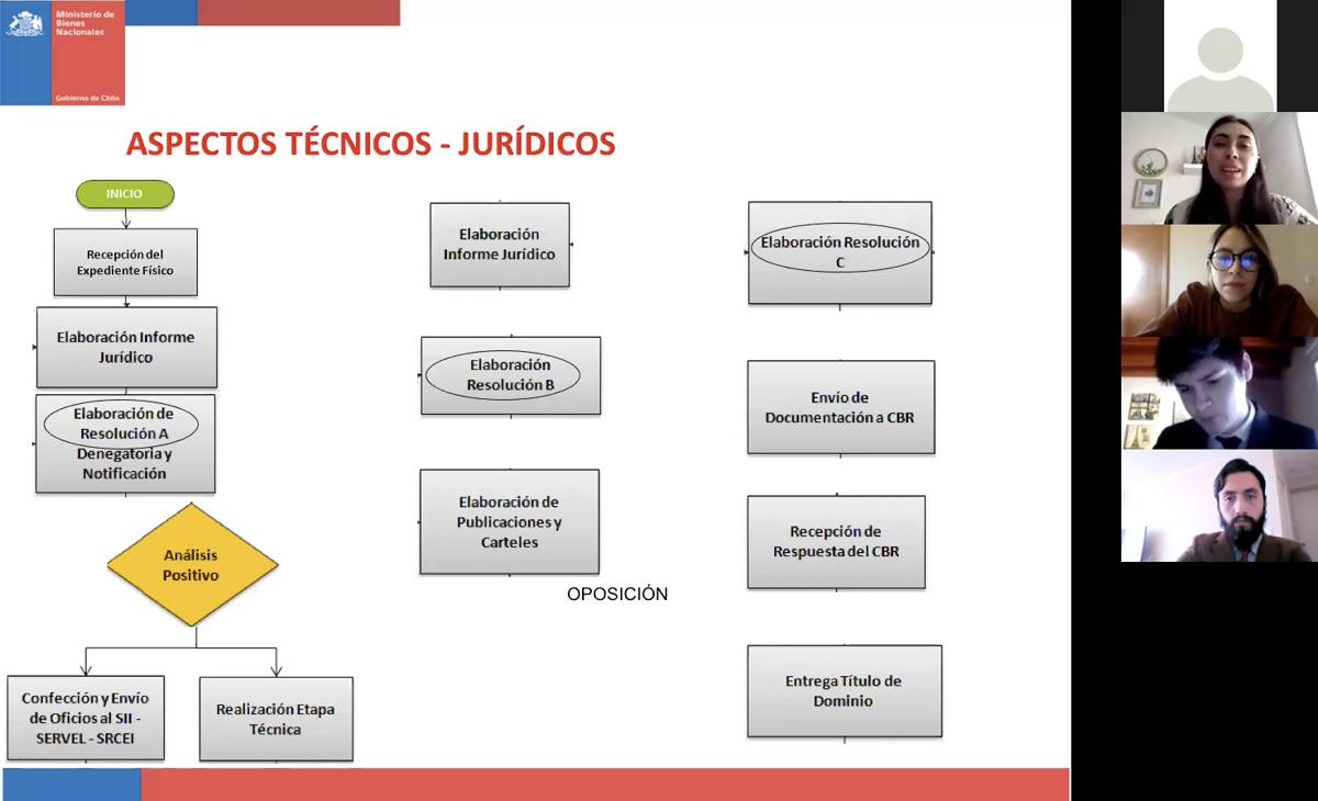 Clínica Jurídica realiza capacitación en Regularización de Dominio para entregar eficiente servicio a sus usuarios